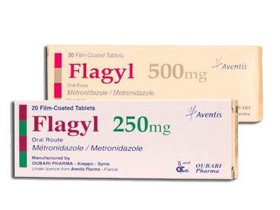 Metronidazol - Thuốc điều trị bệnh do amip