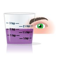 Sử dụng cốc đong thuốc dạng lỏng - Đo bằng mắt