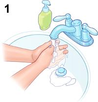 Rửa tay trước khi sử dụng thuốc đạn đặt trực tràng