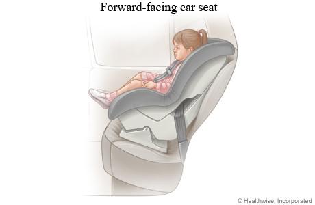 Ghế ngồi xe hơi chuyên dụng cho trẻ em có mặt quay về phí trước