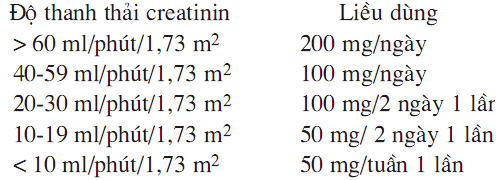 Proguanil hydroclorid liều dùng
