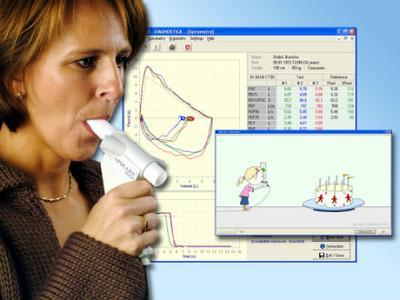 Hô hấp ký_Đo chức năng hô hấp