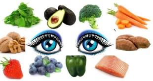 Dinh dưỡng và sức khỏe mắt