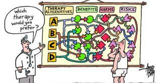 Những thay đổi trong ngành Y và Informed Consent