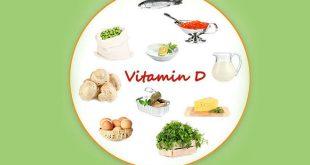 Sự thiếu hụt vitamin d ở trẻ bú mẹ và tầm quan trọng của việc bổ sung vitamin d thường xuyên