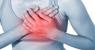 Chứng đau ngực mãn tính