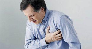Đau ngực cấp - Tiếp cận triệu chứng