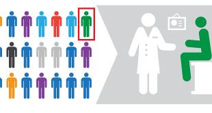 An toàn bệnh nhân trong thử nghiệm lâm sàng