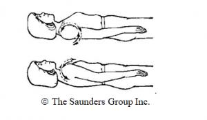 bài tập 1 sau phẫu thuật vú