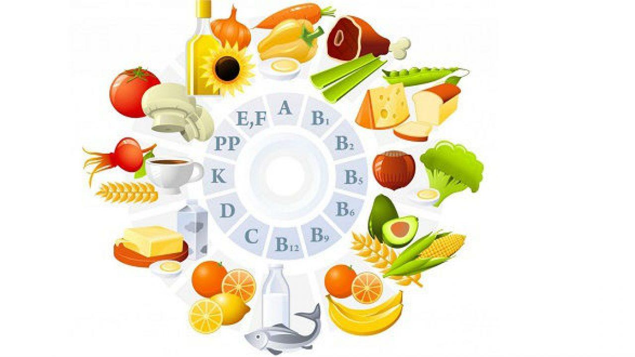 Các vi chất dinh dưỡng cho trẻ em - Y Học Cộng Đồng