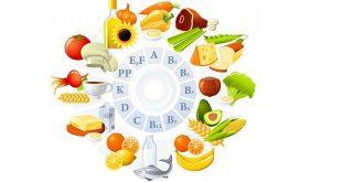 Các vi chất dinh dưỡng cho trẻ em
