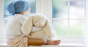 U nguyên bào tủy ở trẻ em: Yếu tố nguy cơ