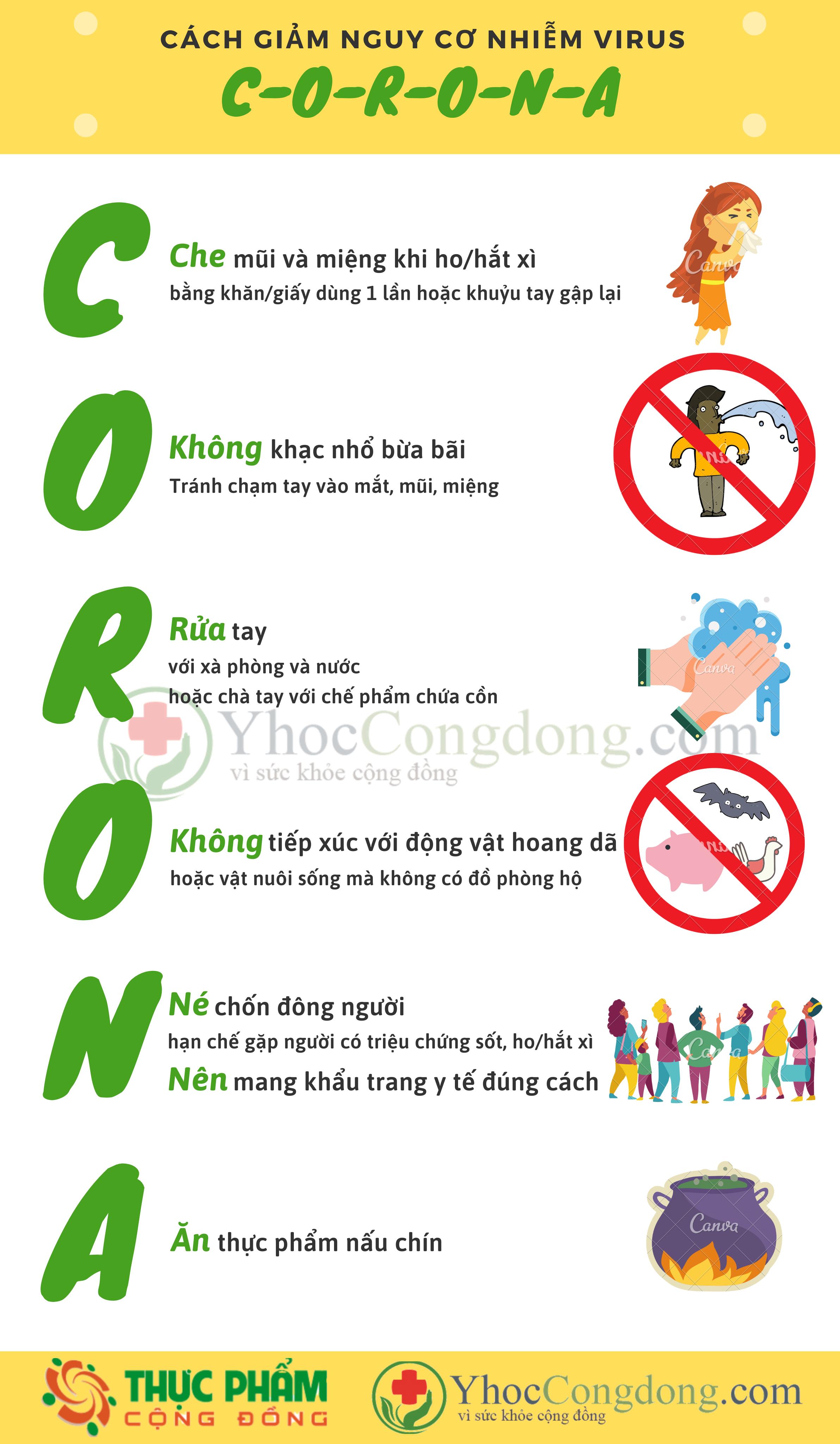 Poster phòng chống nhiễm virus Corona