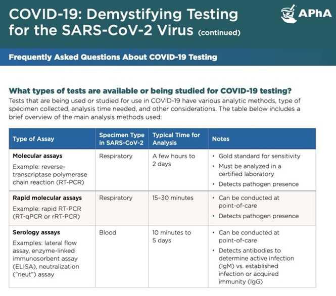 Tin tổng hợp COVID – 19 – Cập nhật ngày 10/4/2020-2