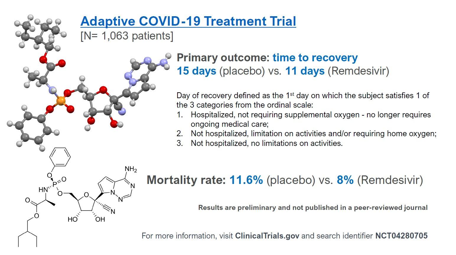 Tin tổng hợp COVID – 19 – Cập nhật ngày 30/4/2020