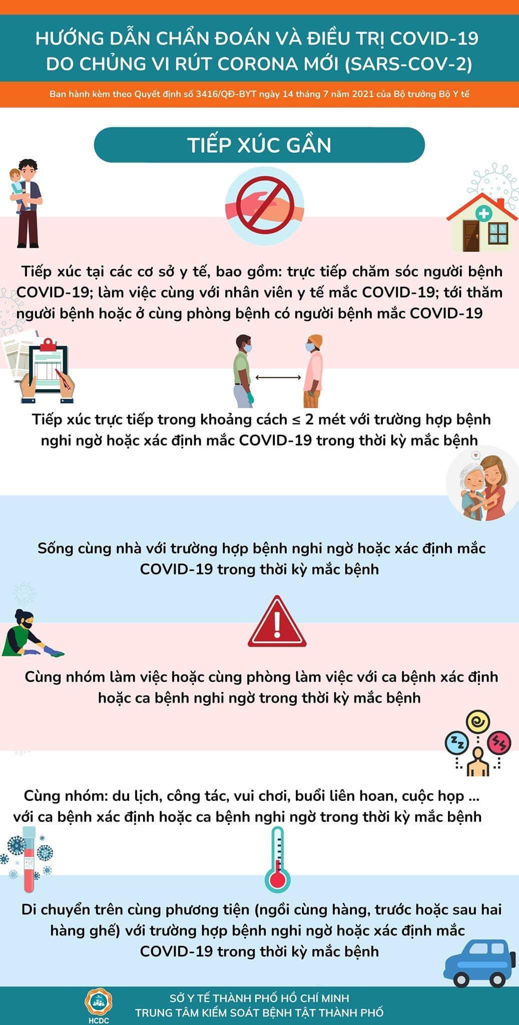 covid-19-nhung-thong-tin-cap-nhat-bang-hinh-anh-1