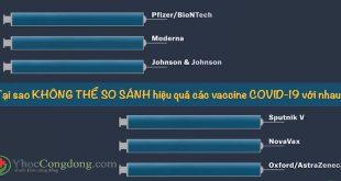 Tại sao không thể so sánh hiệu quả các vaccine COVID-19 với nhau?